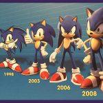 Sonic The HedgeHog Timeline