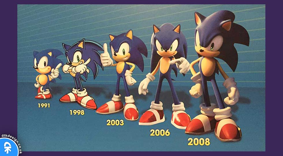 Sonic The HedgeHog Timeline